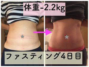 ファスティング4日目のお腹と体重